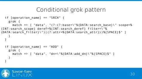 Grok Pattern Types | analyse openldap logs with elk