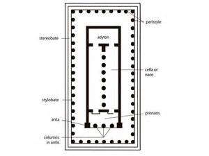 Greek Temple Floor Plan by Roman Temple Floor Plan Www Galleryhip Com The Hippest