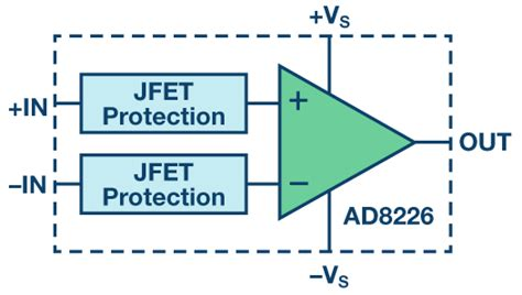 how do esd diodes work how does esd protection diode work 28 images onchip devices introduces a zener diode family