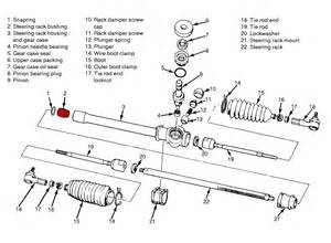 Average Cost Of Rack And Pinion Repair by Steering Rack End Bush Megane 2 Clio 3 Kangoo Scenic