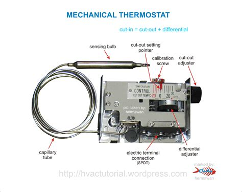 mechanical thermostat hermawan s refrigeration and