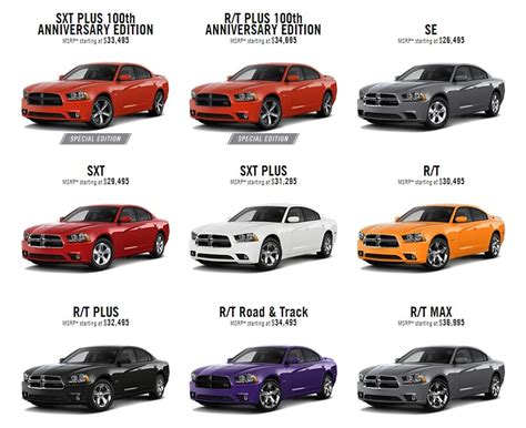 when was the dodge charger made v8 hemi engine v8 free engine image for user manual