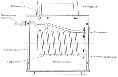 melting point apparatus diagram figure 1 a schematic diagram of the gallium melting point