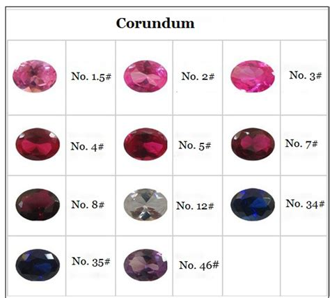 oval cabochon corundum lab created ruby price per carat