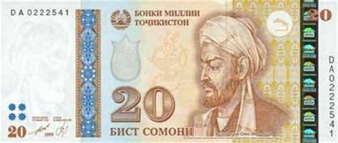 information  national currency  tajikistan