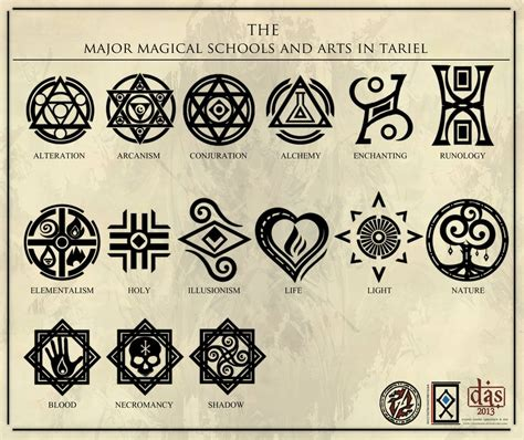 the major magical arts in tariel by levodoom on deviantart