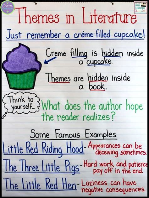 literature themes elementary 341 best my blog posts free resources images on