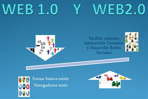 web 2 0 tools on emaze angela adriana on emaze