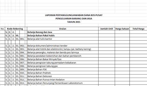 contoh absensi daftar hadir siswa excel sedikit berbagi format barang dan jasa dana bos tahun anggaran 2015