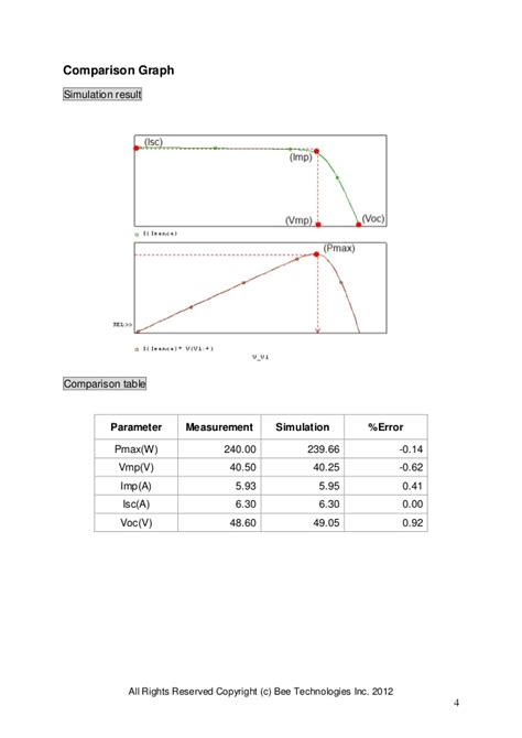 diode characteristics in ltspice 28 images eastham modeling diode breakdown voltages in