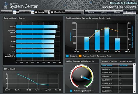 ui layout center pin by darren kramer on ui patterns user interface ux