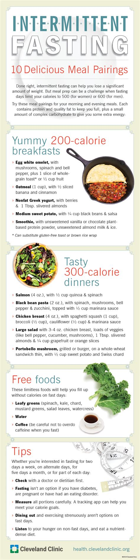 10 Tasty Meals For by Fasting For Weight Loss 10 Tasty Meals For Fast Days