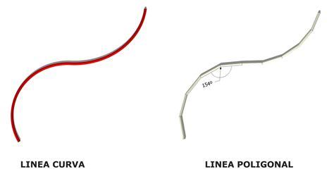 la linea curva que 1530033608 4 lineas curvas en el plano els clarions