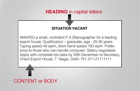 Business Letter Writing Format Cbse Class 11 contoh marketing advertisements the cbse way