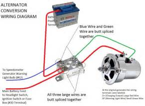 how much is a new car starter vw alternators and vw alternator conversion kits vw parts