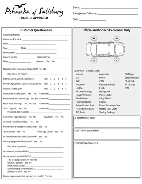 Appraisal Transmittal Letter Rmi021p Used Vehicle Appraisal Form Transmittal Letter Sle