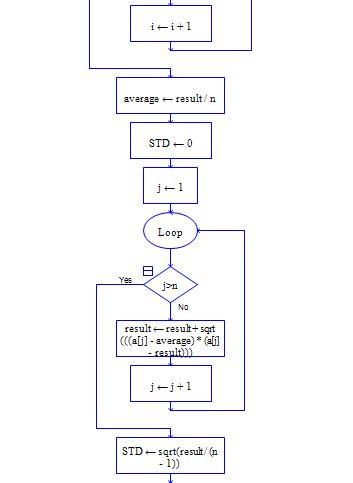 flowchart raptor raptor flowchart to find the standard deviation of the n