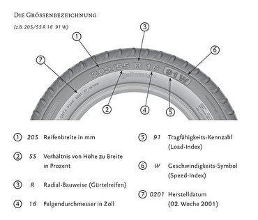 Motorradreifen Produktionsdatum by Reifen Was Die Dot Nummer Bedeutet Berlin De