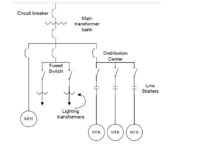 how to make single line diagram single line and block diagram dithamaryani