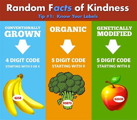 fruit 4 digit code should you buy organic how to read labels peace