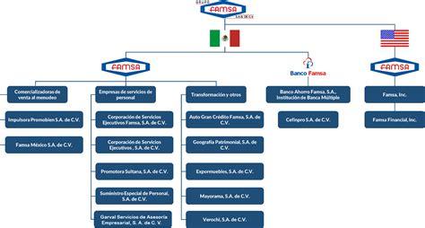 banco internacional servicio al cliente credito organizacion y finanzas s a telefono chunmocredito