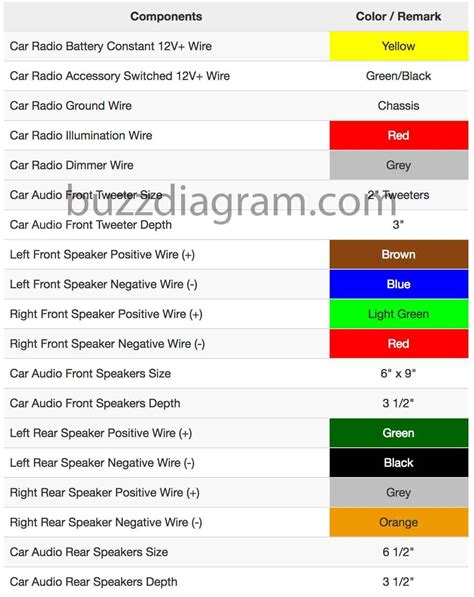 radio wiring diagram 98 nissan frontier wiring diagram