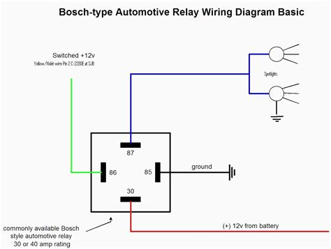 bosch wiper wiring diagram wiring diagram with description