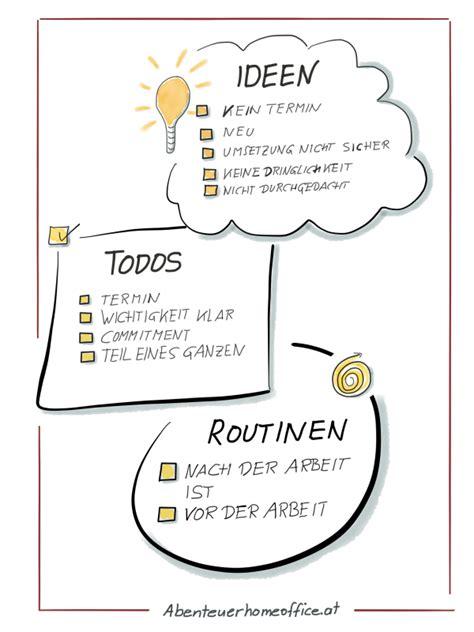 To Do Liste Ideen by Was Auf Deiner Todo Liste Nichts Zu Suchen Hat Abenteuer