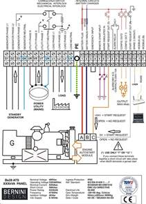 automatic transfer switch wiring diagram genset controller