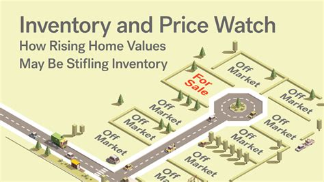 don t call it a comeback how rising home values may be