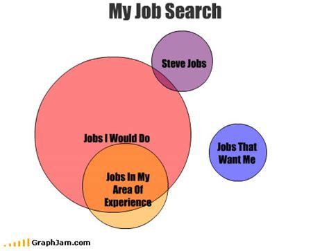 Job Hunt Meme - bullsh t free job search advice san francisco