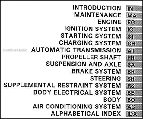 how to download repair manuals 1996 lexus gs spare parts catalogs 1996 lexus gs 300 repair shop manual original