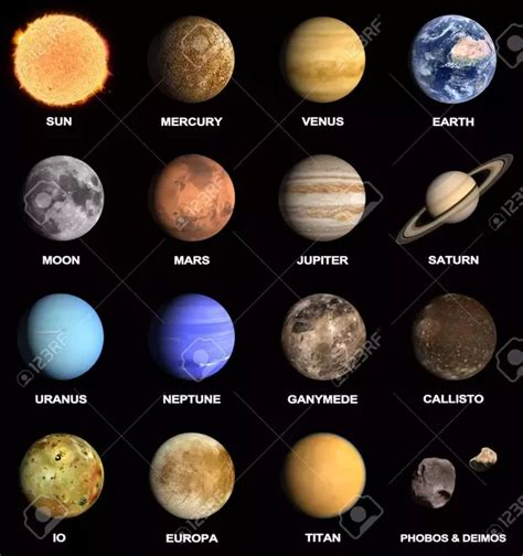 what are the colors of the 9 solar system planets and what