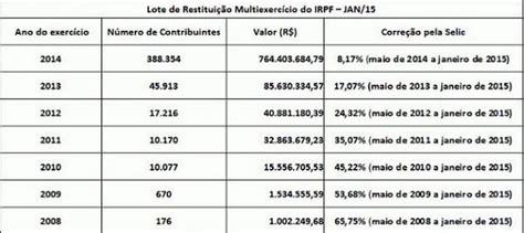 tabela imposto de renda plr 2016 imposto de renda plr 2016 valor newhairstylesformen2014 com