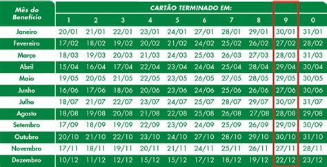 tabela bolsa familia 2017 acs de tabuleiro do norte calend 225 rio bolsa fam 237 lia 2014