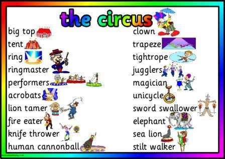 circus theme teaching resources printable banners