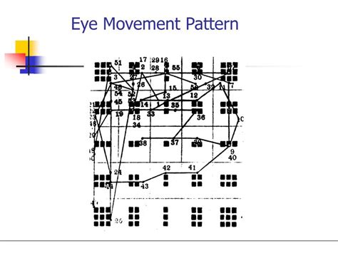 eye pattern analysis ppt ppt survey research in criminology powerpoint
