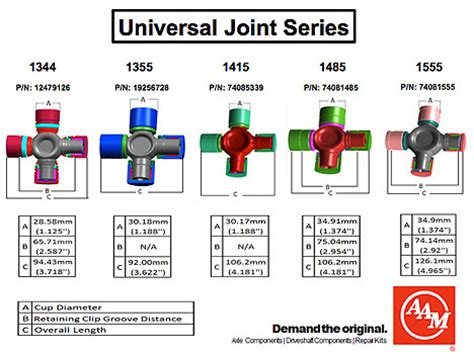 u joint sizes pictures to pin on pinsdaddy