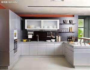 Kitchen Cabinet Laminate by