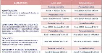 cronograma de empleada domestica 2016 hora servicio domestico 2016 newhairstylesformen2014 com