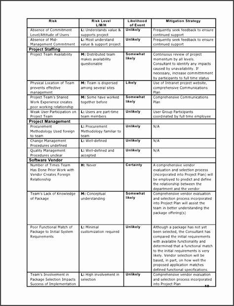 10 Project Execution Plan Template - SampleTemplatess