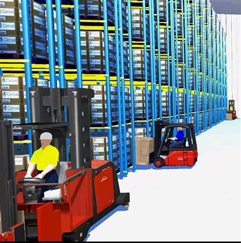 class warehouse layout and simulation class archives cirrus logistics