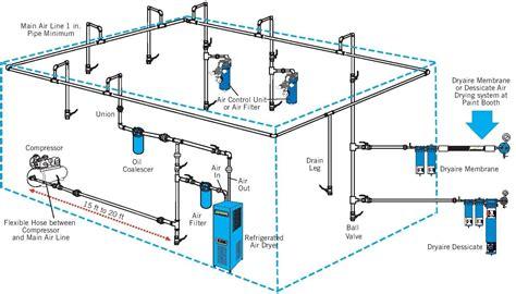 air compressor setup timer k2forums