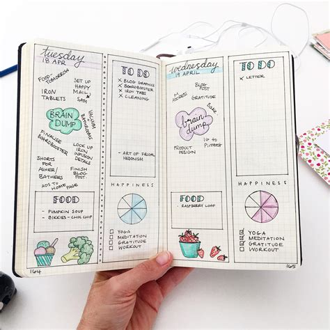 journal layout tips my current bullet journal daily log includes space for a