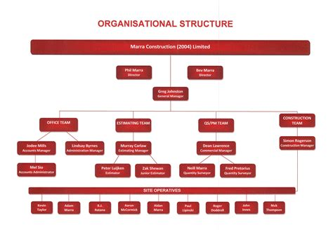 product layout of kfc kfc corporation kfc founded and also known as kentucky