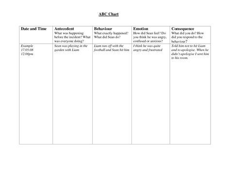abc behaviour chart template 6 best images of abc behavior charts exles abc