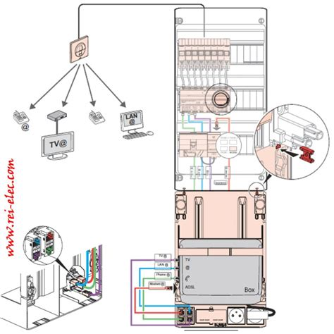 cat 4 wiring diagram wiring diagram