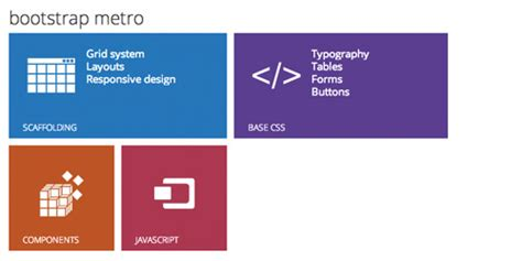bootstrap themes microsoft extend twitter bootstrap javascript plugins
