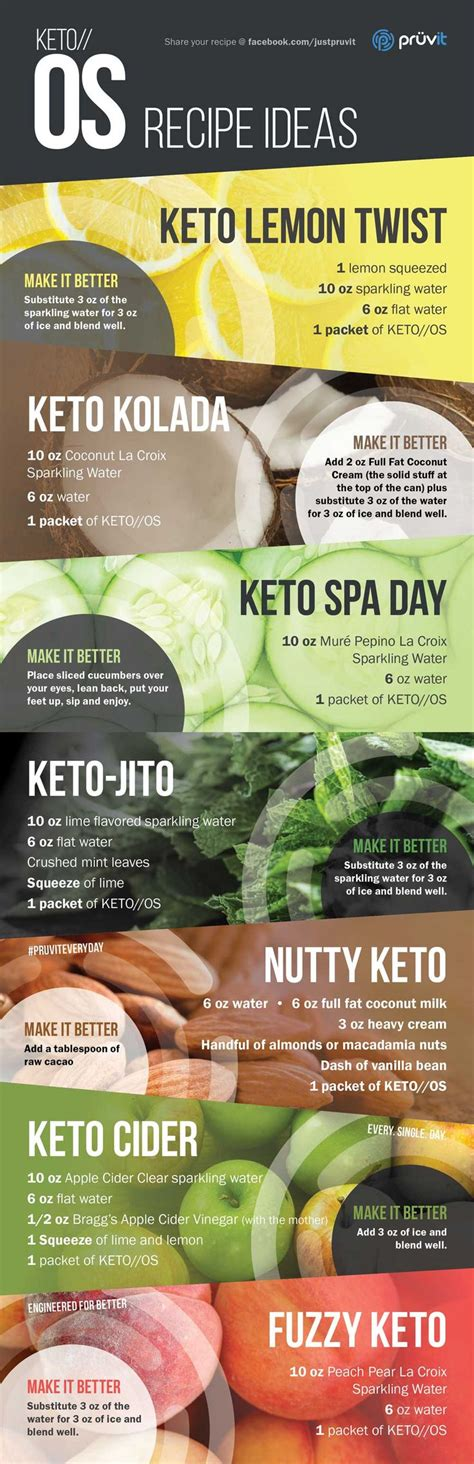 energy drink on keto diet 10 best keto os ketosis drink images on