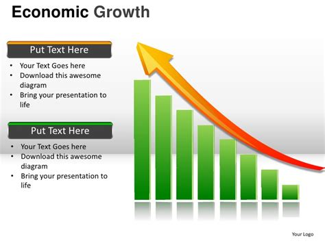 powerpoint templates economics economic growth powerpoint presentation templates